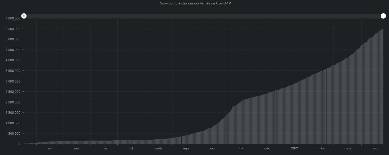 courbe-deces-covid-19-26-javril-2021